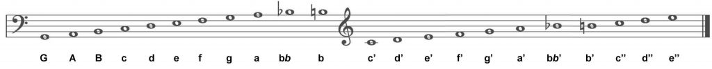 Every available note in the music theory of the 11th century, as mapped out on the Guidonian hand; and still in use in the 13th century when Jerome of Moravia stated the three fiddle tunings. This range is known as 'the whole gamut', from the Latin gamma ut, being the Greek letter gamma, Γ, used for the lowest note, bass G, and the syllable ut, being the lowest note of a hexachord.